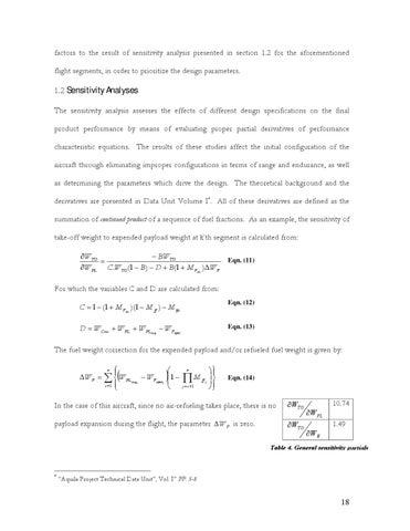 Page 19 of 1.2 Sensitivity Analysis