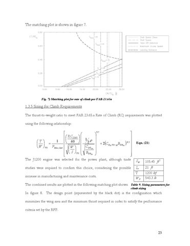 Page 24 of 1.4 Class I Component Weight Estimation