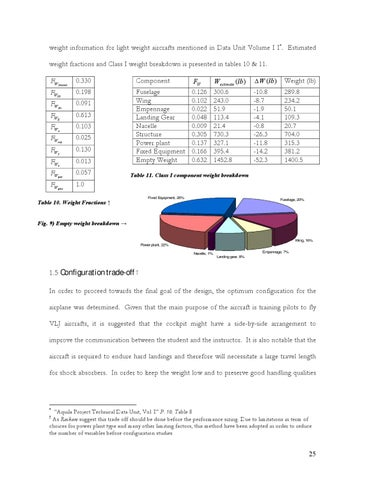 Page 26 of 1.5 Configuration Trade off