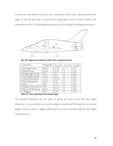 Page 40 of 2.1 Determination of Wing Incidence Angle