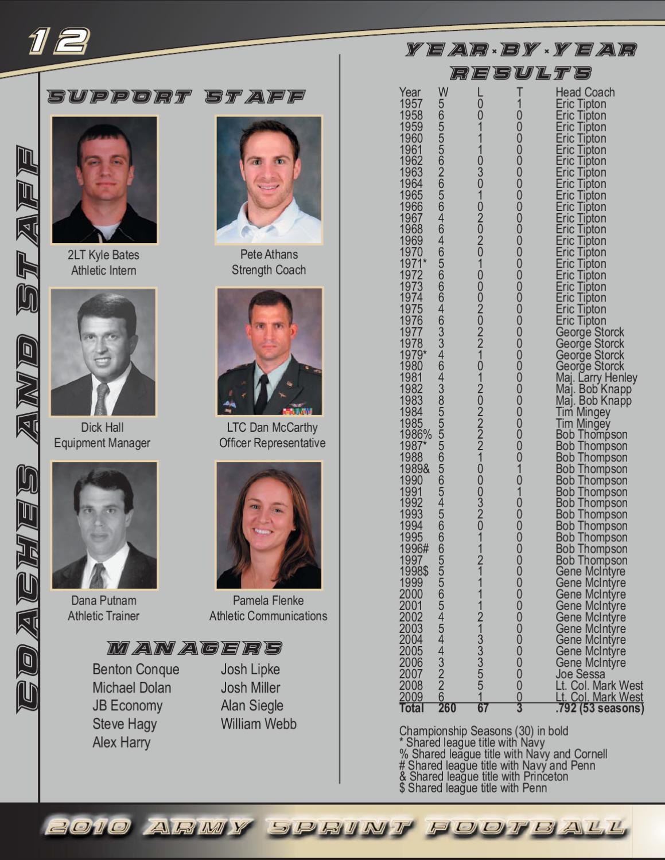 2010 Sprint Football Guide