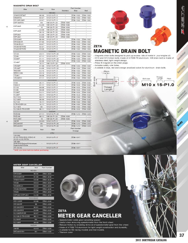 Zeta ZE58-1522 Anodized Aluminum Blue Magnetic Oil Drain Bolt M12x15-P1.5