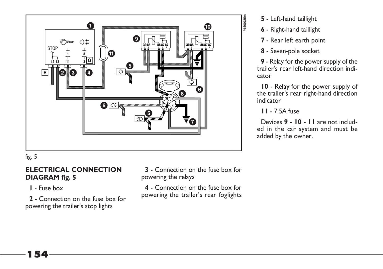 Fiat Barchetta Fuse Box Location Wiring Diagram Libraries Fog Lights Libraryfiat