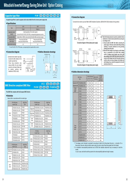 Mitsubishi Option-part by Tanun Niyomjit - issuu