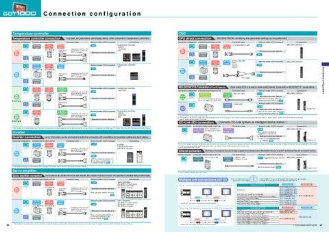 page_18_thumb_large mitsubishi got1000 by tanun niyomjit issuu gt01-c30r4-8p wiring diagram at fashall.co