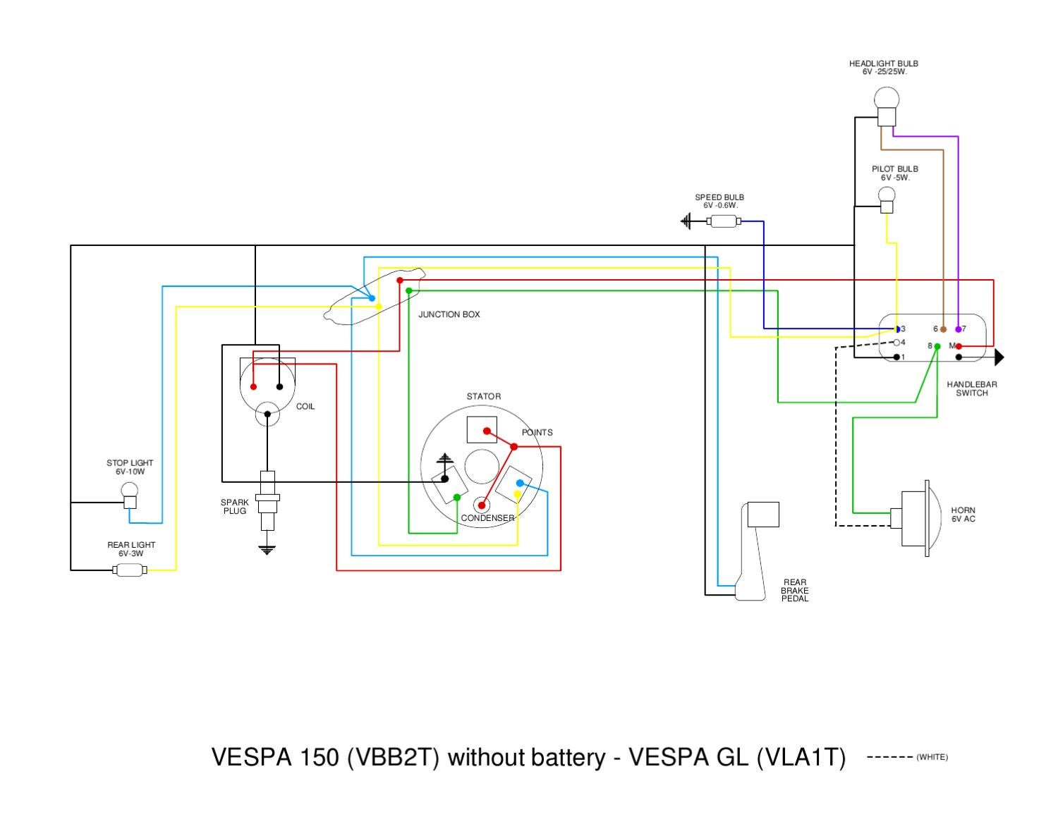 vespa battery fuse box diagram above the battery fuse box vespa vb wiring diagram by et3px et3px - issuu #13