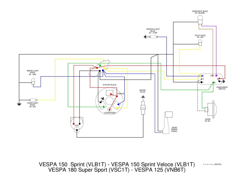 Vespa Vl Wiring Diagram By Et3px Et3px