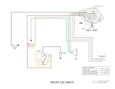 page_1_thumb_large vespa vb wiring diagram by et3px et3px issuu vespa vbb wiring diagram at gsmportal.co
