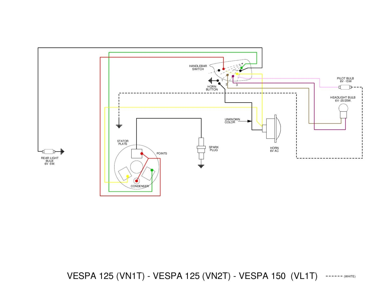 Vespa Lx 150 Wiring Diagram Master Blogs 50 K Grayengineeringeducation Com Motorcycle