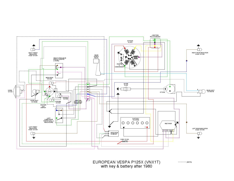 vespa vn wiring diagram by et3px et3px