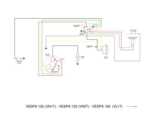 page_1_thumb_large vespa vn wiring diagram by et3px et3px issuu vespa p125x wiring diagram at fashall.co