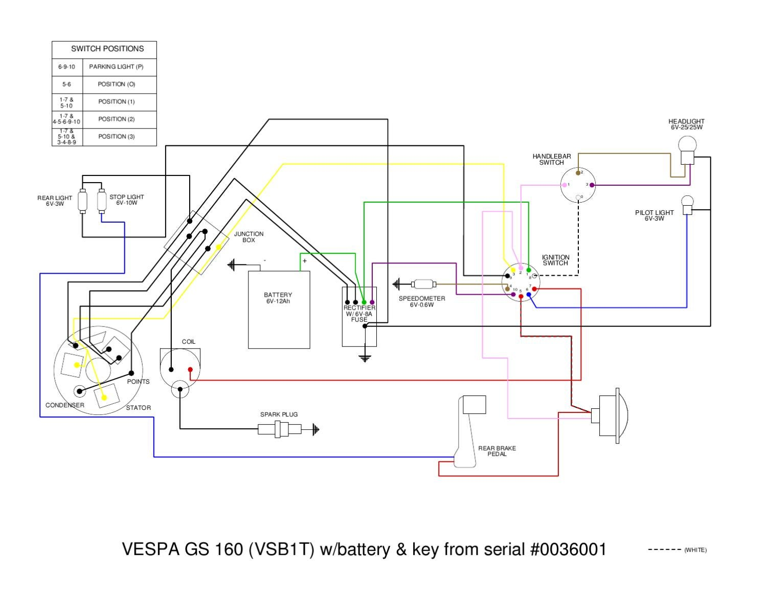 Phenomenal Vespa Vs Wiring Diagram By Et3Px Et3Px Issuu Wiring Database Lotapmagn4X4Andersnl
