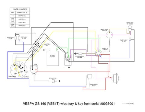 vespa vs wiring diagram by et3px et3px issuu rh issuu com Ciao Vespa Wiring-Diagram Vespatronic Wiring-Diagram