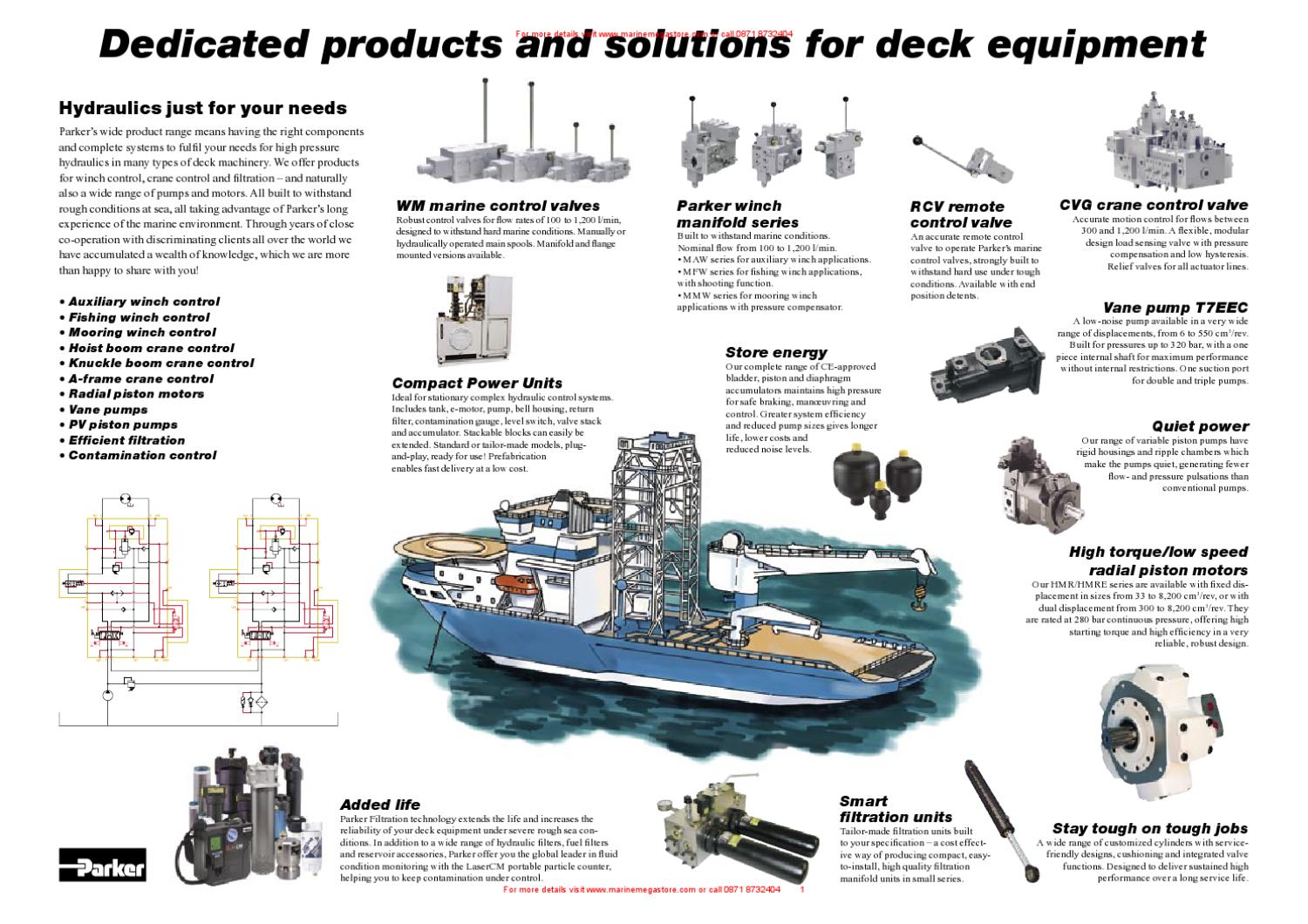 Parker Hannifin Dedicated Products And Solutions For Deck By Marine Fuel Filter Mega Store Ltd Issuu