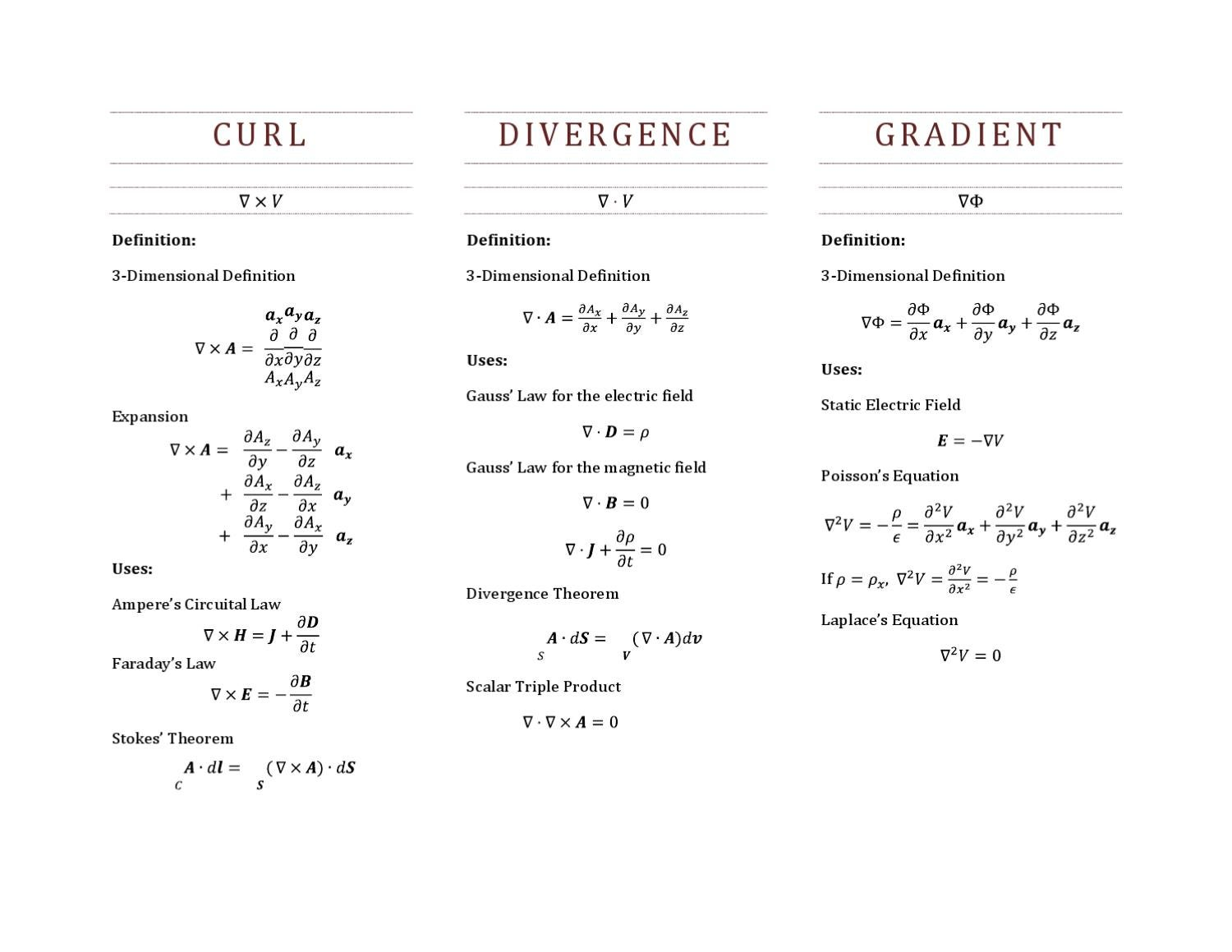Electromagnetic Cheat Sheet by Noah Chao - issuu