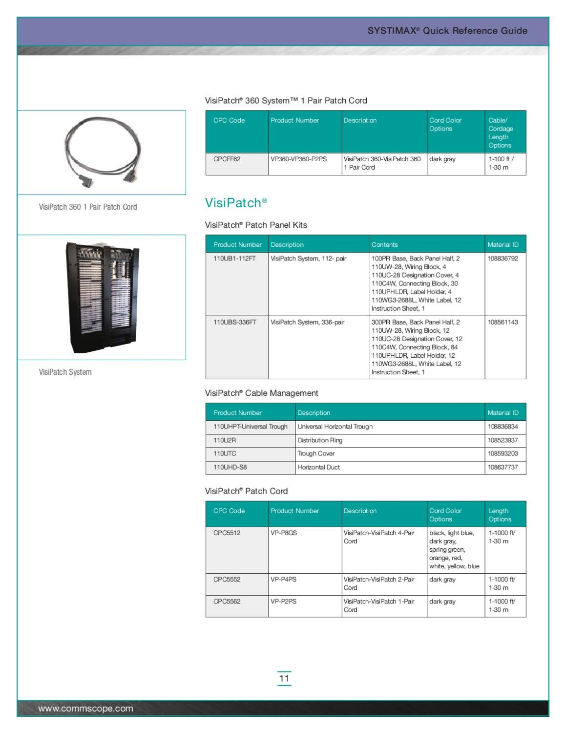 Systimax Quick Reference Product Guide by Accu-Tech - issuu