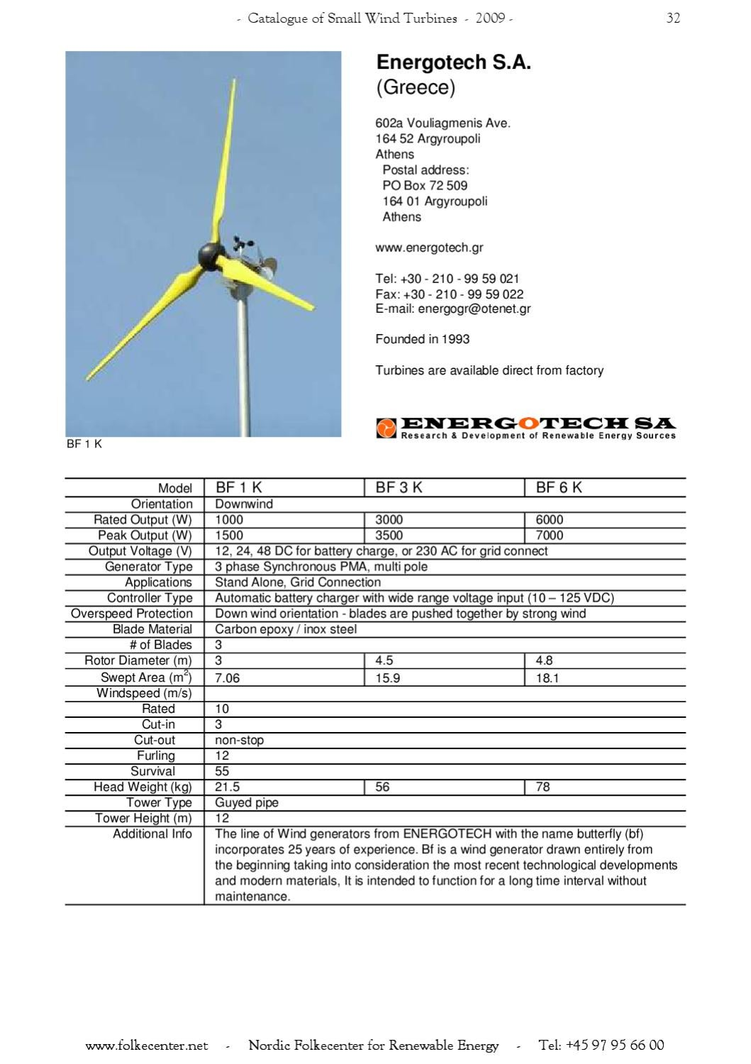 small wind turbines 2009 by Lucce Pucce - issuu