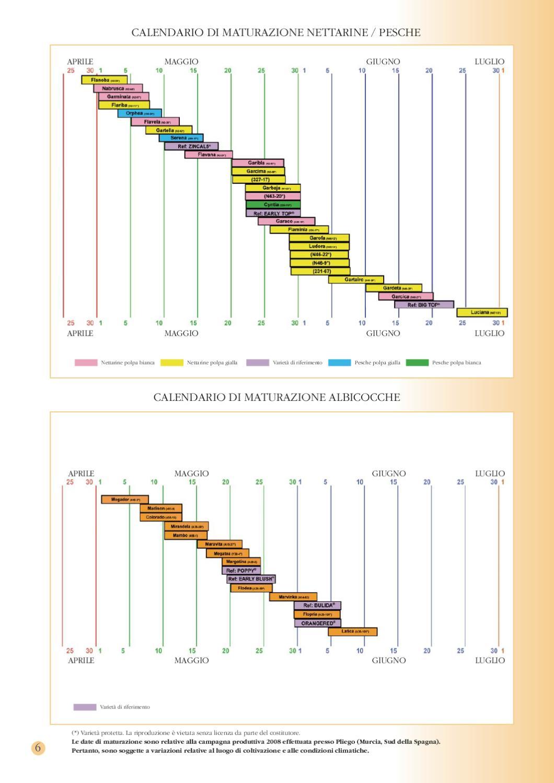 Calendario Maturazione Albicocche.Vitroplant Catalogo 2010 Varieta Frutticole E