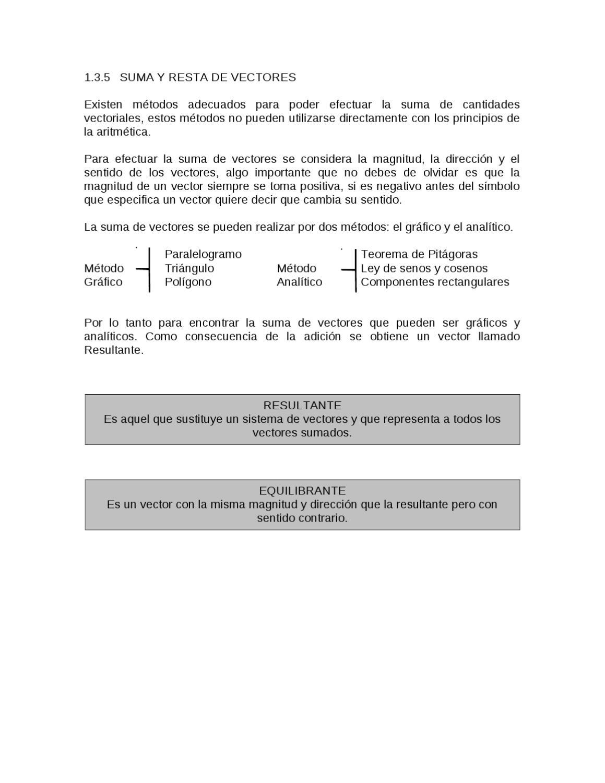 Suma y resta de vectores by Ernesto Yañez - issuu