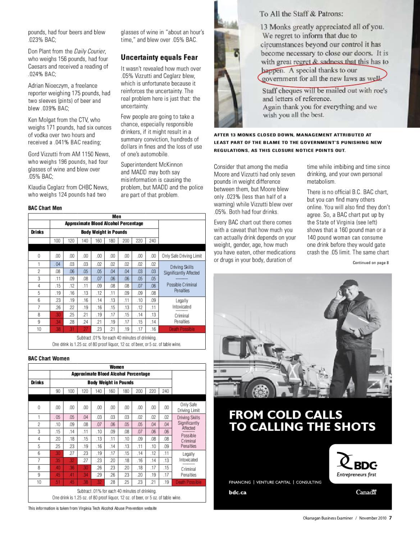 Okanagan Business Examiner By Niche Media Issuu