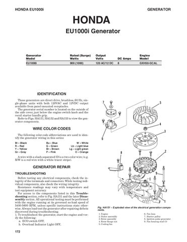 HondaEU1000Iservicemanual by EACF issuu