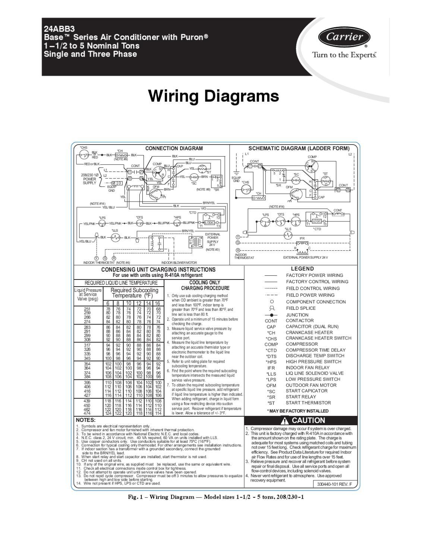24abb3 24abc6 Condensadores Carrier Hvac Precios Documentos Todos Air Conditioner Wiring Ladder Diagrams A Un Clik By Smart Systems Issuu