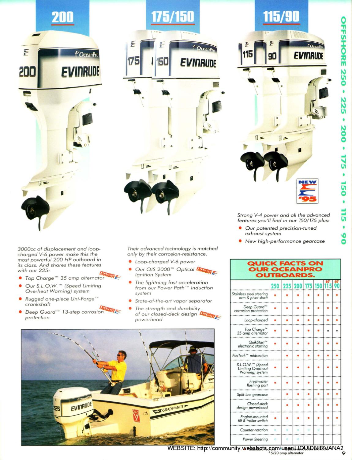 1995 - EVINRUDE Outboard Sales Brochure by Liquid Nirvana - issuu