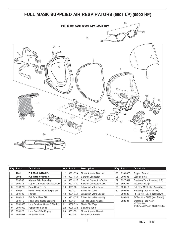 Full Mask Allegro Industries 9901-25 Lens Cover Peel‐Offs Pack of 25 5- Pack Standard