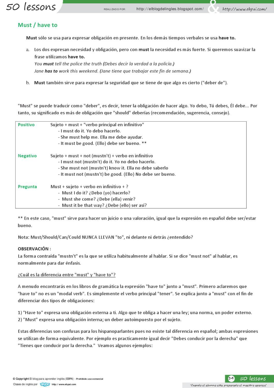 Manual de Ingles   Vebuka.com
