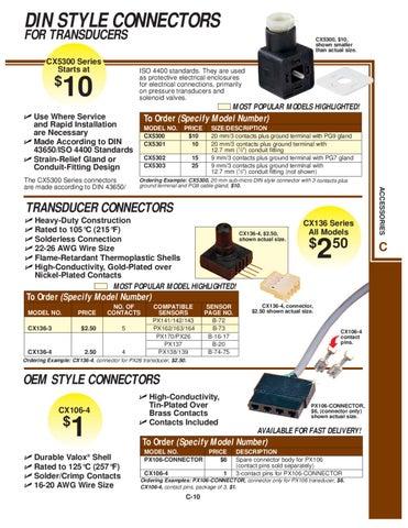 Produal HLS 44 User Manual