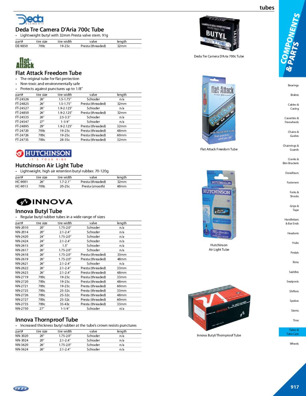 "Kenda Tube 26 x 1.75-2.1/"" 60mm X-Long  Low Lead Presta Valve Moun... Pack Of 2"