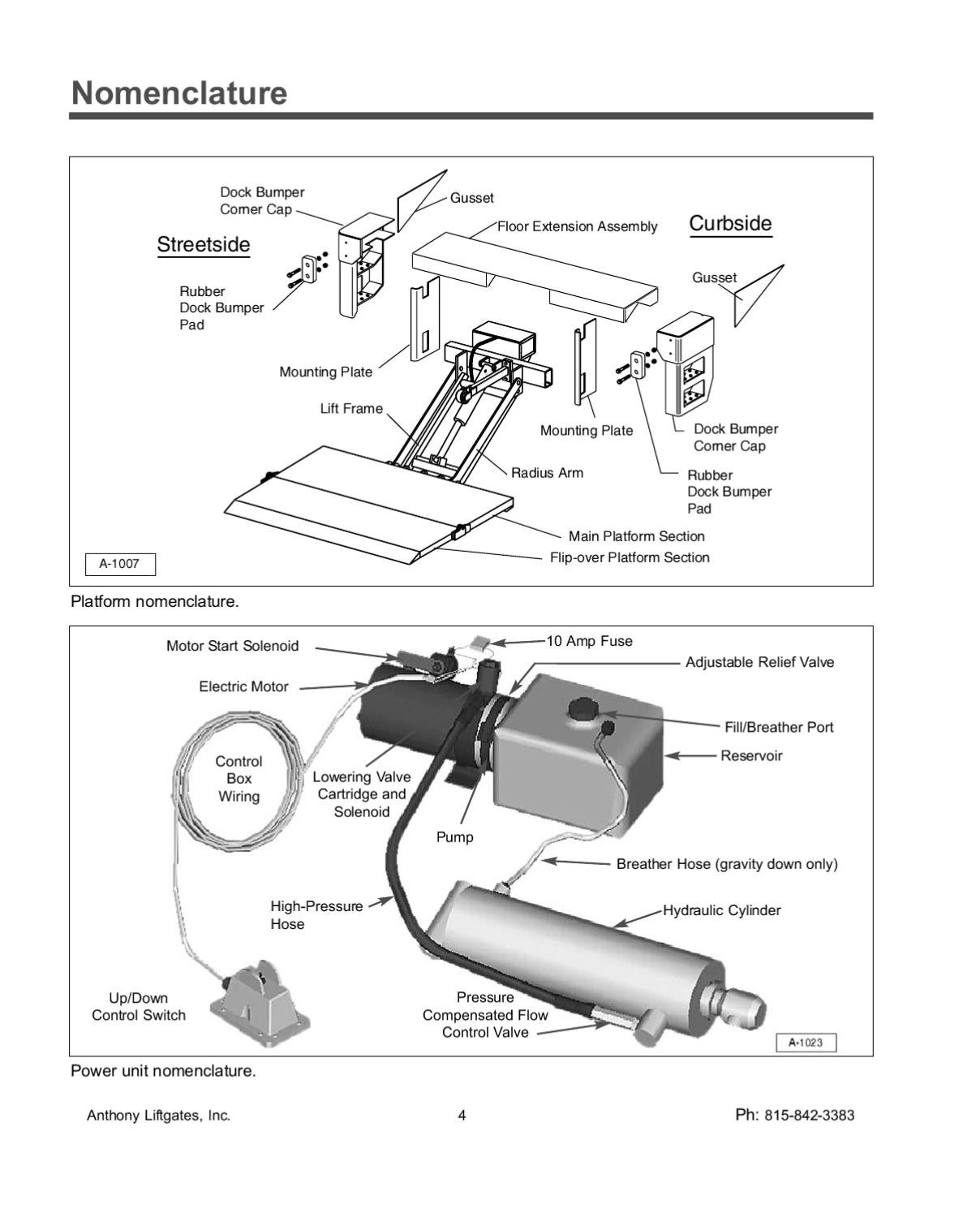 liftgate wiring diagram anthony liftgate switch wiring diagram a3 wiring diagram maxon liftgate wiring diagram anthony liftgate switch wiring diagram