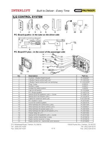 mbb interlift wiring diagram wiring diagram 2008 dodge grand caravan wiring diagram interlift wiring diagram wiring