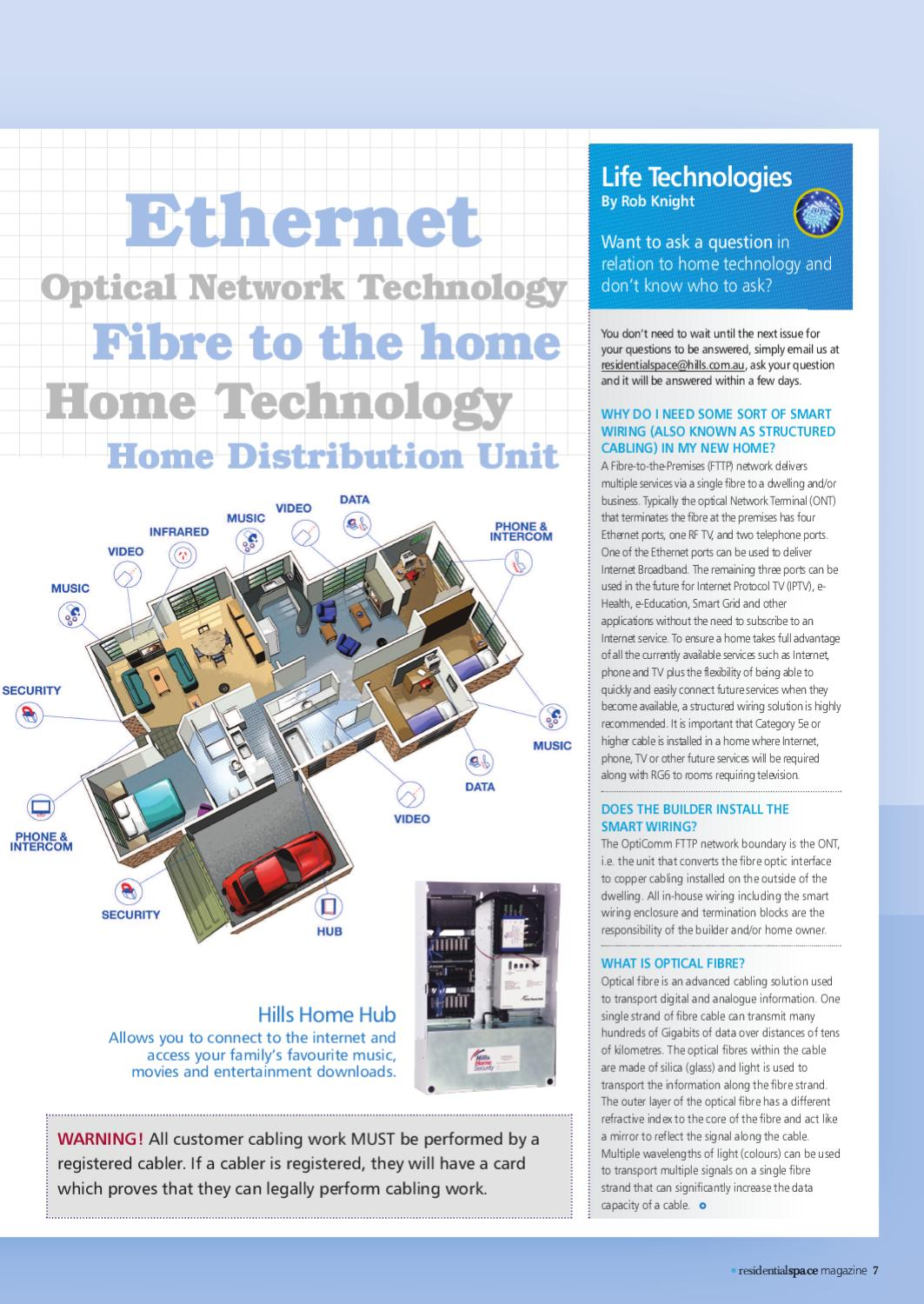 Wiring House For Internet