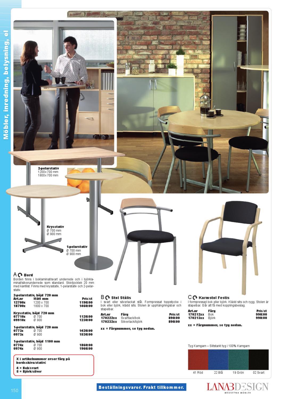 Katalog 2011 sidan 150-225 by LS Kontor AB - issuu 286138b82297d
