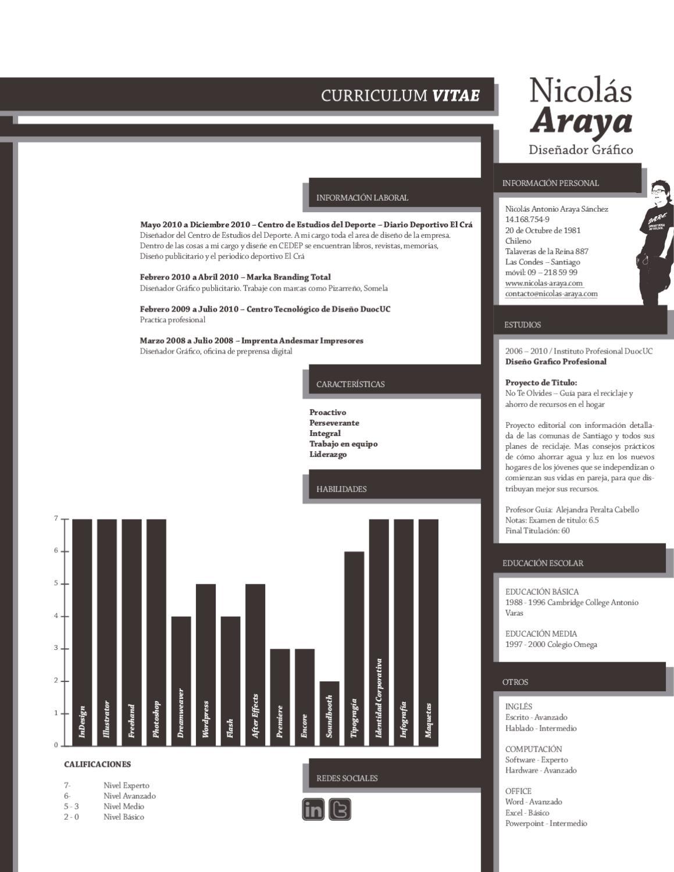 Nicolás Araya Curriculum Vitae by Nicolas Araya - issuu