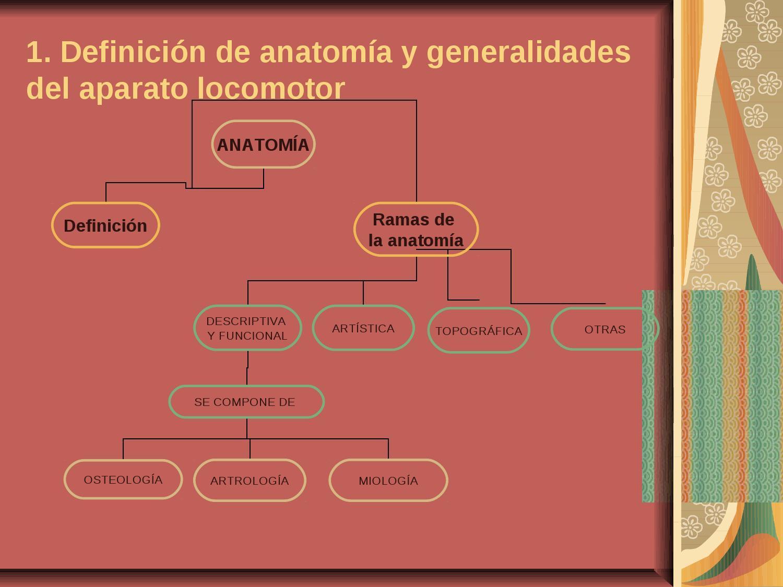 Tema 1 Fundamentos by paco Gil - issuu