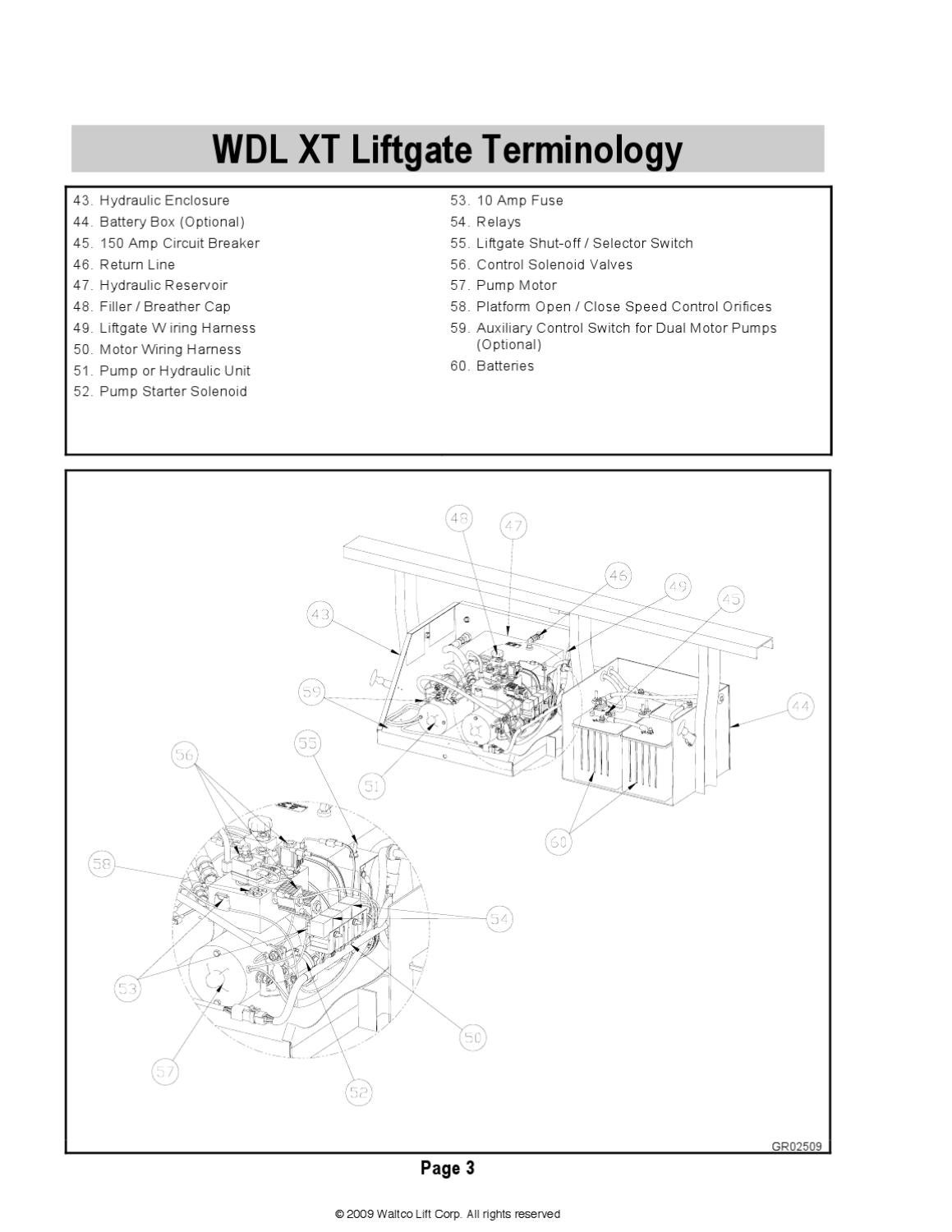 Waltco Wdl Series Liftgate By The Parts Co Issuu Hydraulics Switch Box Wiring Diagram 10