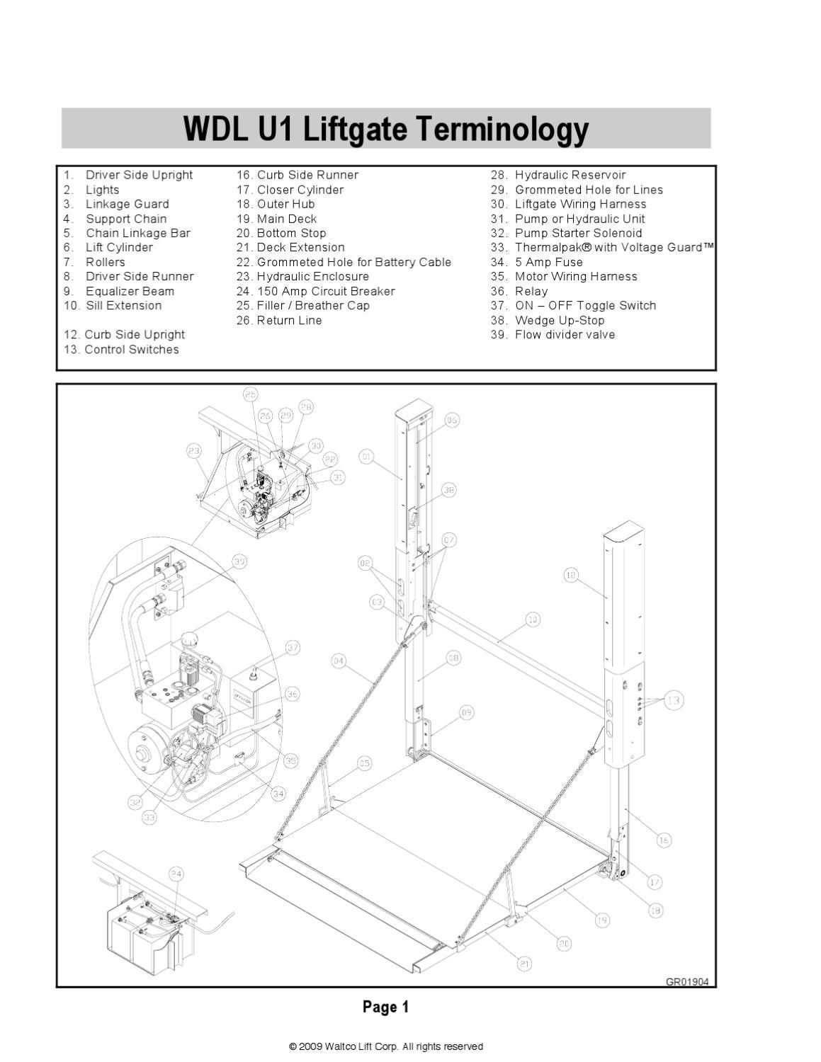 wire diagram lift gate pumps detailed schematics diagram rh antonartgallery com anthony liftgate wiring diagram maxon liftgate wiring diagram