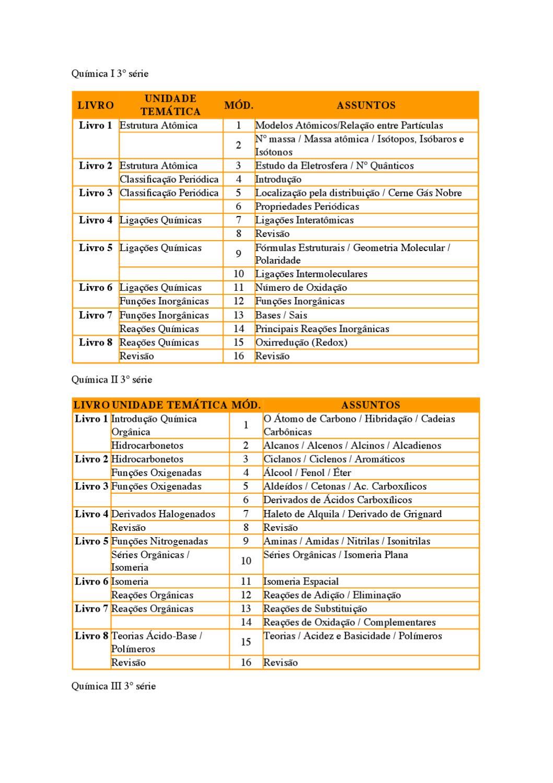 Ensino Medio Quimica I 3 Serie Pre Ve By Sistema De Ensino