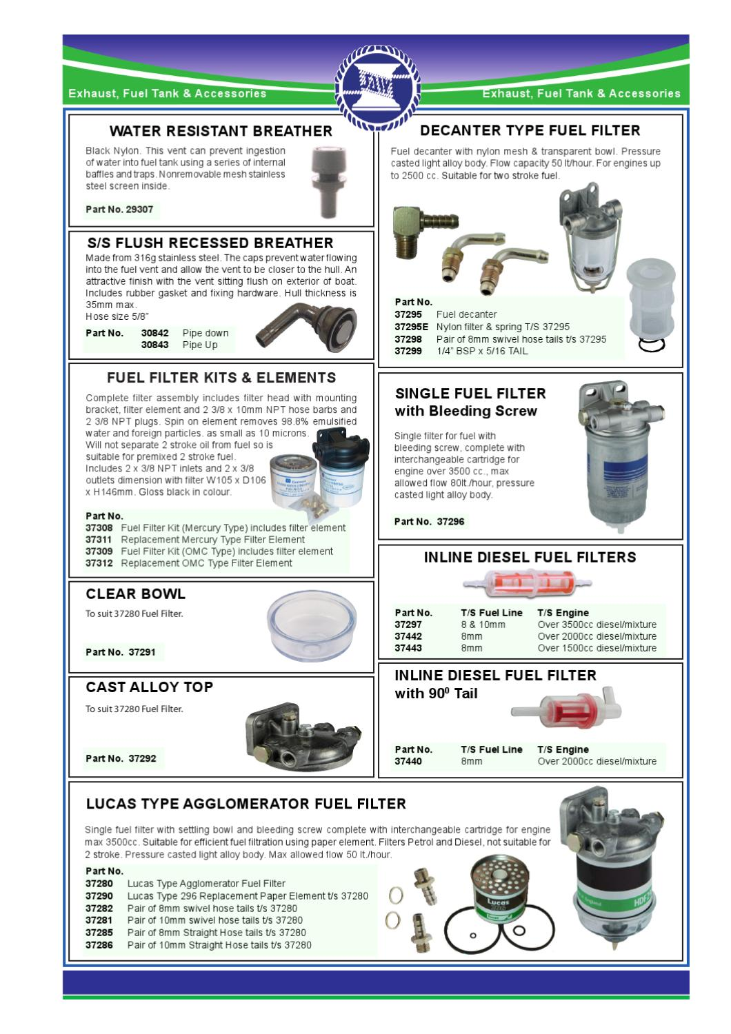 Sam Allen Fuel Fittings And Exhaust By Myboatingshopcom Issuu Clear Inline Filter