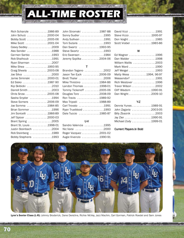 703c8bc25562 2011 Lynn University Baseball Media Guide by Lynn University - issuu