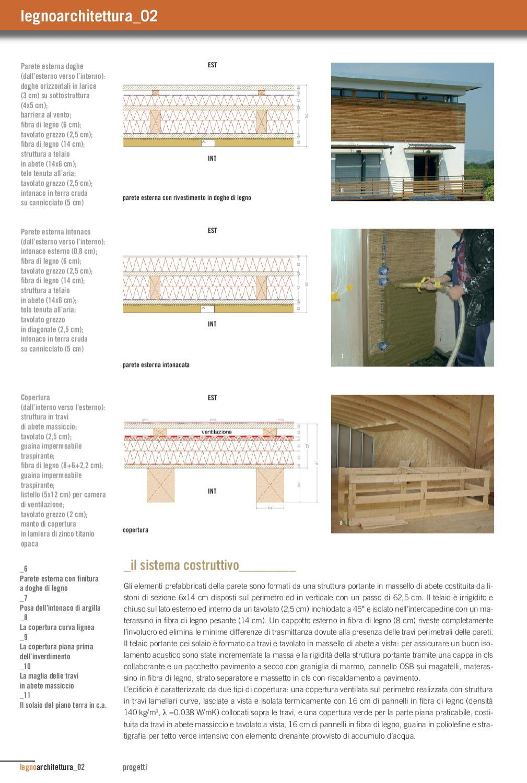 Legnoarchitettura 02 Completo By Edicomedizioni Issuu