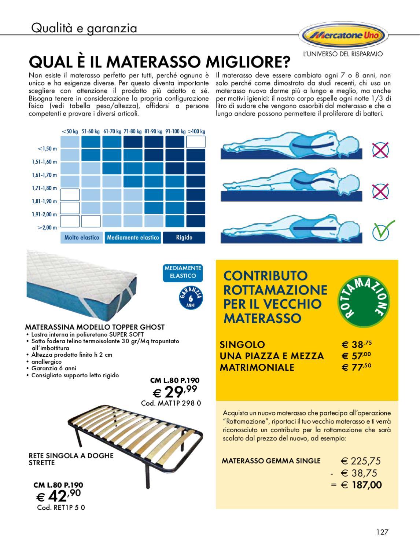 Materasso Ortopedico Gemma Mercatone Uno.Catalogo Mercatone Uno By Gaetano Nicotra Issuu