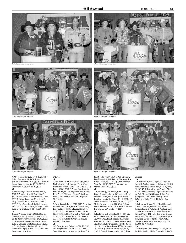The All Around-Mar 2011 by Western Sports Publishing - issuu