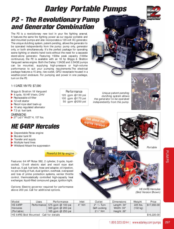 Darley Equipment Catalog #255 by W  S  Darley & Company - issuu