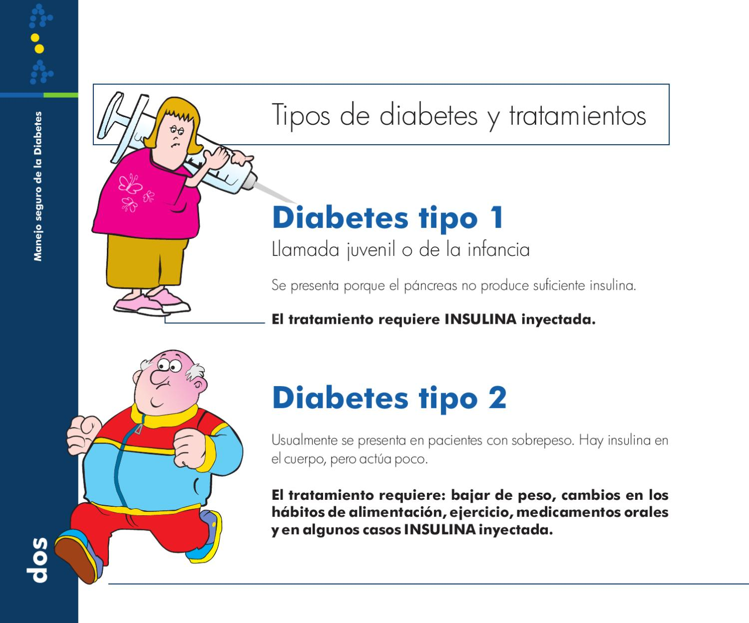 Manejo seguro de la Diabetes by hospital pablo tobon uribe