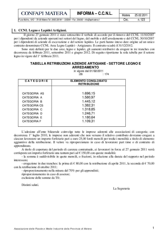 Mod circ ccnl 123 by confapi matera issuu for Ccnl legno e arredamento