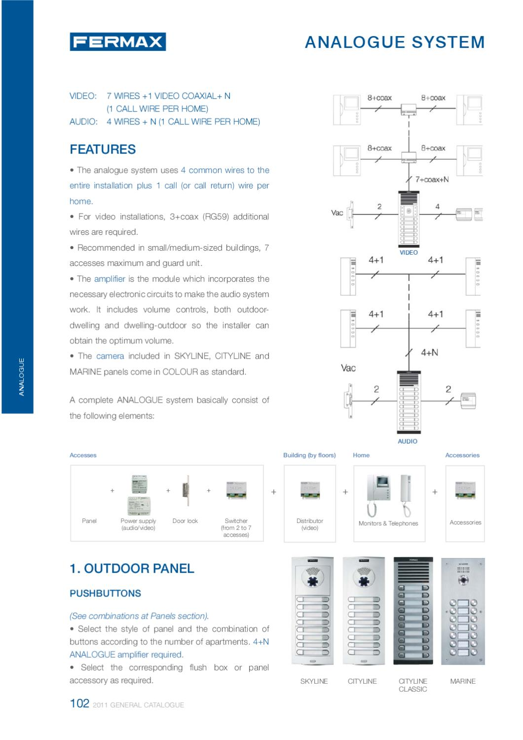 Fermax Intercom Wiring Diagram Modern Design Of Apartment Analogue General Catalogue 2011 By Electronica Issuu Rh Com Aiphone