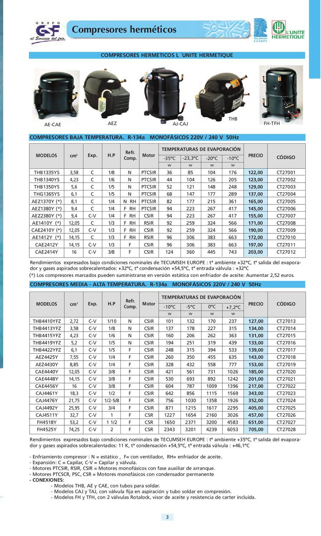 3 pzas como kit//Kit-compresor 341 1:50